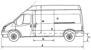 Free Suzuki 750 Katana Wiring Diagrams in addition Tail Light Bulbs besides Land Cruiser Roof Rack also Gmc Motorhome Wiring Diagram besides Trailer Isolator Wiring Schematic. on truck camper wiring diagram